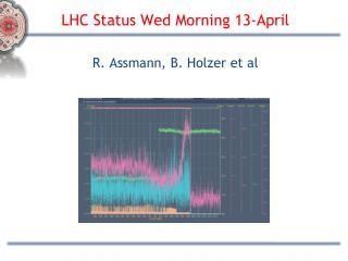LHC Status Wed Morning 13-April R.  Assmann , B. Holzer et al