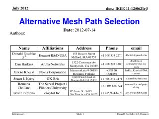 Alternative Mesh Path Selection