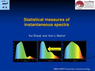 Statistical measures of instantaneous spectra