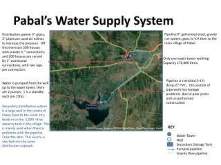 Pabal�s  Water Supply System