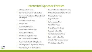 Interested Sponsor Entities