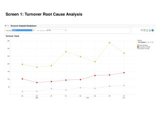 Screen 1: Turnover Root Cause Analysis
