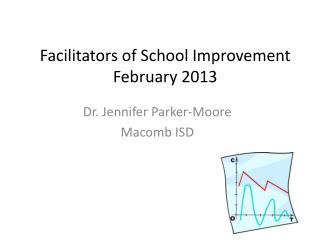 Facilitators of School Improvement February 2013