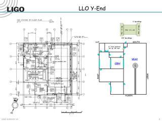 LLO Y-End