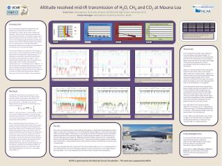 Altitude resolved mid-IR transmission of H 2 O, CH 4  and CO 2  at Mauna Loa