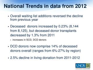 National Trends in data from 2012