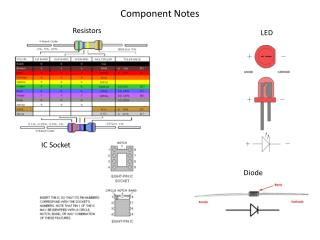 Component Notes