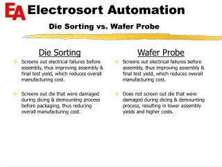 Electrosort Automation Die Sorting vs. Wafer Probe