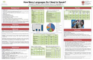 How Many Languages Do I Need to Speak?