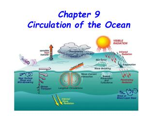 Chapter 9  Circulation of the Ocean