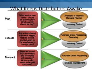 What Keeps Distributors Awake