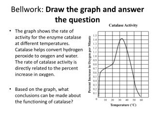 Bellwork :  Draw the graph and answer the question