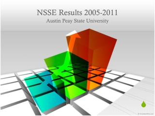 NSSE  Results  2005-2011