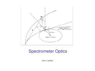 Spectrometer Optics