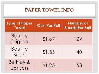 Paper towel info