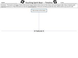 Touching Spirit Bear -- Timeline