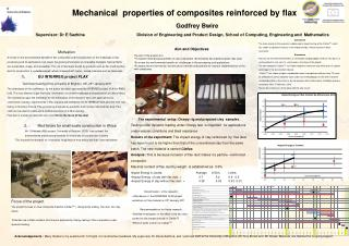 Mechanical  properties of composites reinforced by flax Godfrey Bwire
