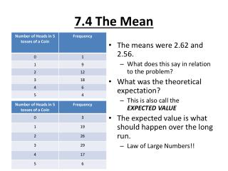 7.4 The Mean