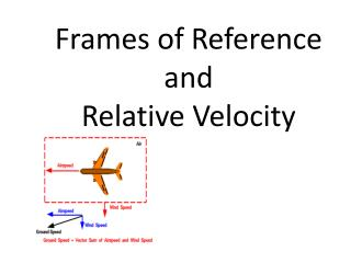 Frames of Reference  and  Relative Velocity