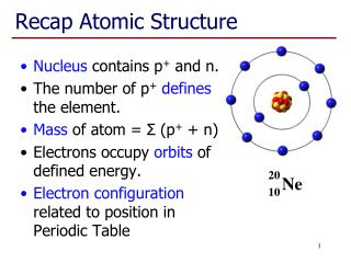 Recap Atomic Structure
