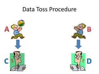 Data Toss Procedure