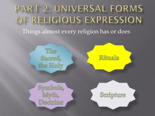 Part 2: Universal Forms of Religious Expression