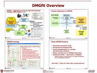 DMGfit  Overview