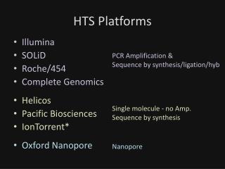 HTS Platforms
