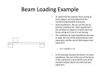 Beam Loading Example