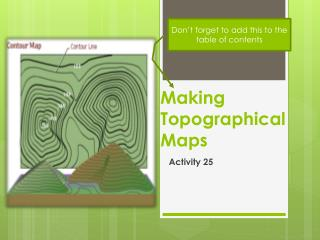 Making Topographical Maps