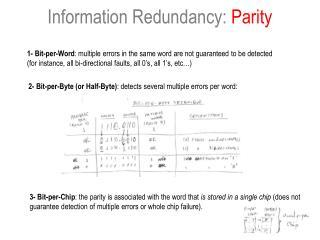 Information Redundancy:  Parity