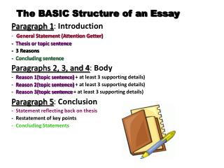 The BASIC Structure of an Essay