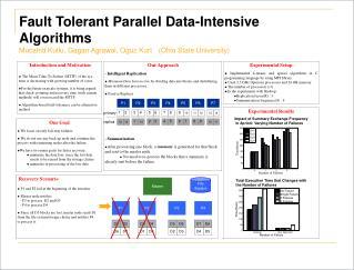 Fault Tolerant Parallel Data-Intensive Algorithms