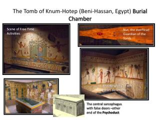 The Tomb of Knum-Hotep (Beni-Hassan, Egypt)  Burial Chamber
