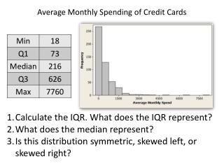Calculate the IQR. What does the IQR represent? What does the median represent?