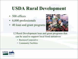 USDA, RURAL DEVELOPMENT