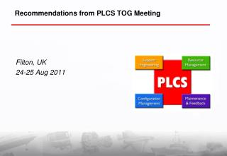 Recommendations from PLCS TOG Meeting
