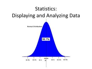 Statistics: Displaying and Analyzing Data
