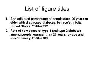 List of figure titles