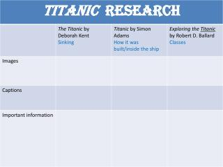 Titanic Research
