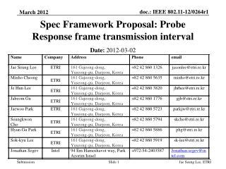 Spec Framework Proposal: Probe Response frame transmission interval