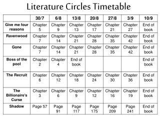Literature Circles Timetable
