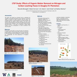 LTSP Study: Effects of Organic Matter Removal on Nitrogen and