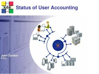 Status of User Accounting