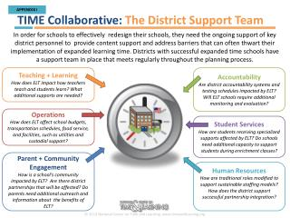 TIME Collaborative:  The District Support Team