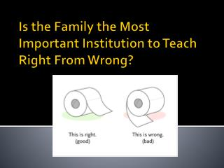 Is the Family the Most  I mportant  I nstitution to Teach  R ight  F rom Wrong?