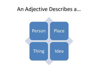 An Adjective Describes a…