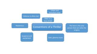 Conventions of a Thriller