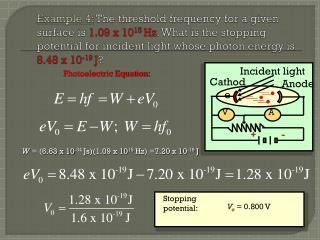 Photoelectric Equation: