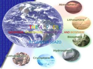 T H E 4 S P H E R E S GEOSPHERE,  ATMOSPHERE, HYDROSPHERE, AND BIOSPHERE